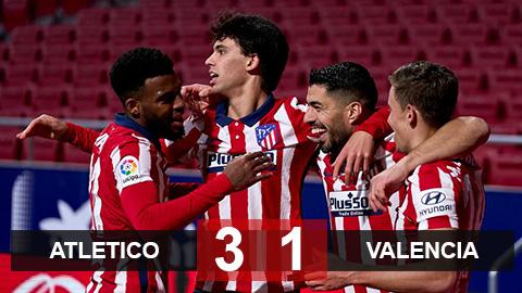 Kết quả Atletico 3-1 Valencia: Song sát Suarez và Joao Felix tỏa sáng