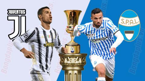 Nhận định bóng đá Juventus vs Spal, 02h45 ngày 28/1: Lão bà gồng sức