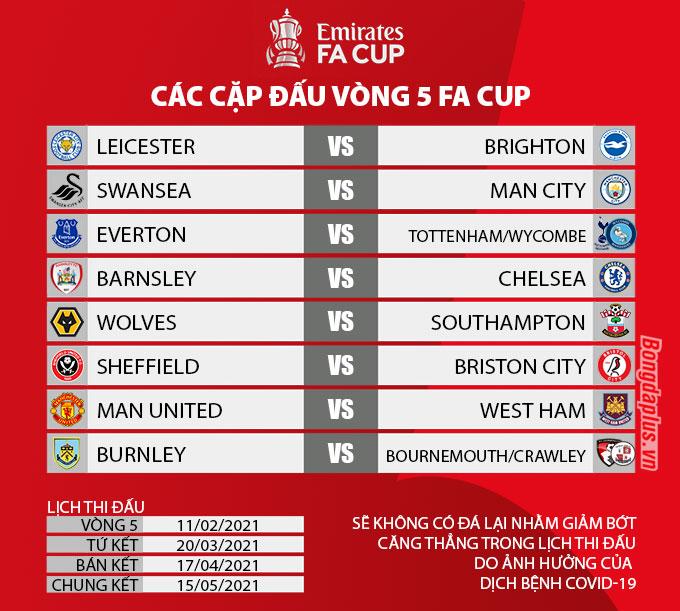 Lịch thi đấu vòng 5 FA Cup 2020/21