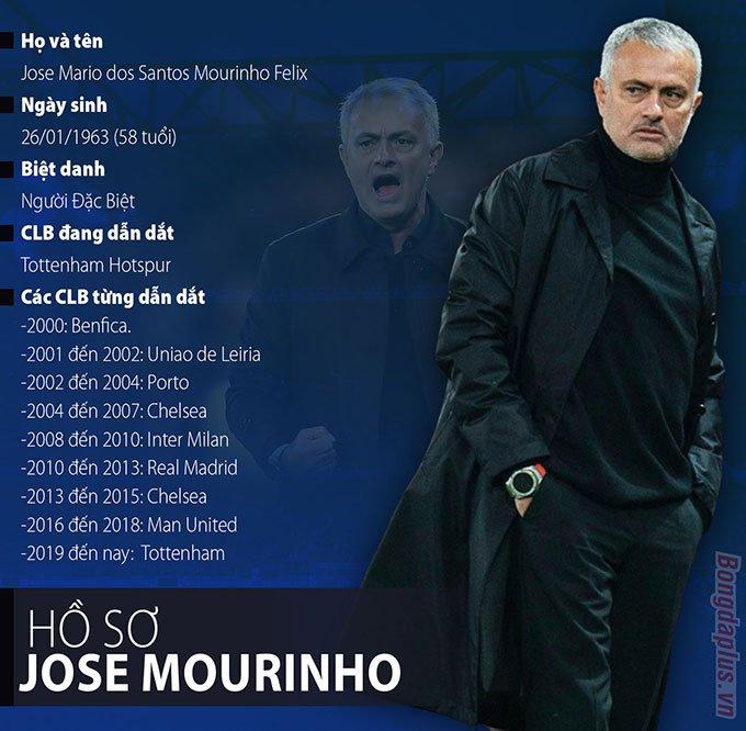 X-File về cuộc đời của Jose Mourinho tính đến sinh nhật lần thứ 57 của ông