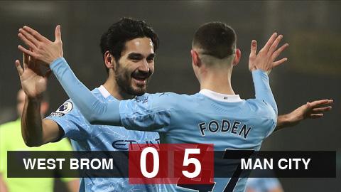 Kết quả West Brom 0-5 Man City: Man xanh lên ngôi đầu