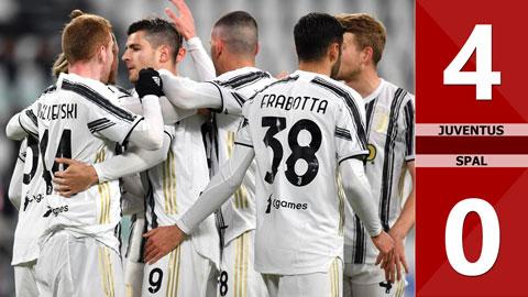 Juventus vs SPAL: 4-0 (tứ kết Coppa Italia 2020/21)