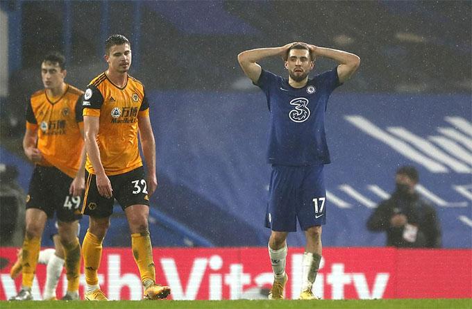 Chelsea bất lực trong việc tìm đường vào khung thành Wolves
