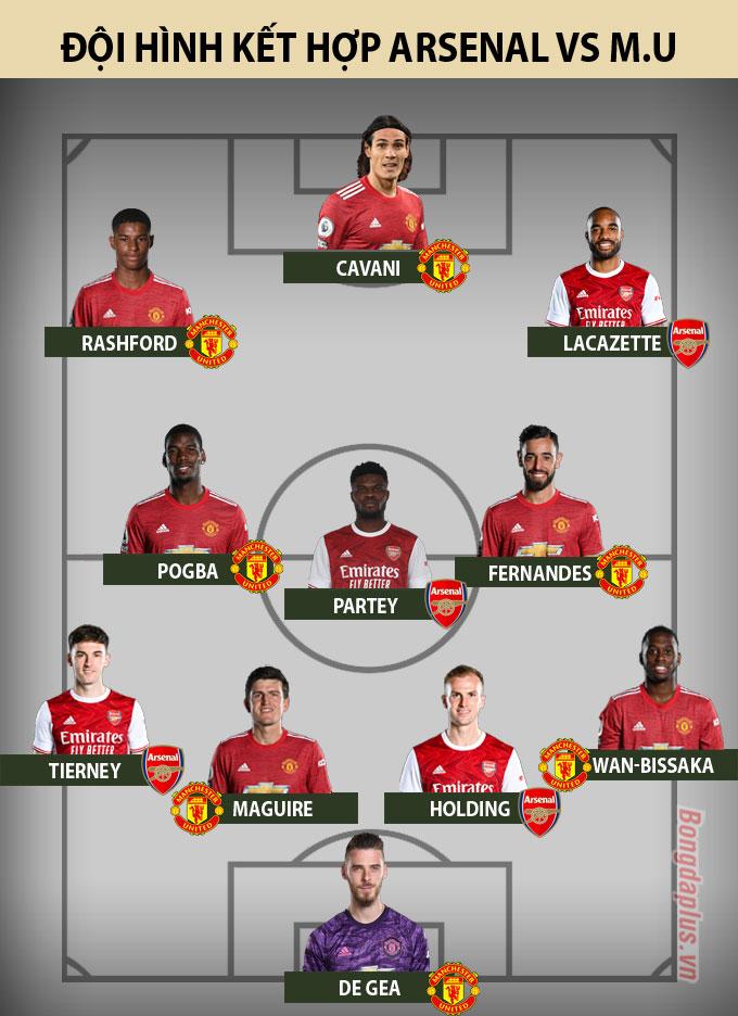 Đội hình kết hợp Arsenal - Man United
