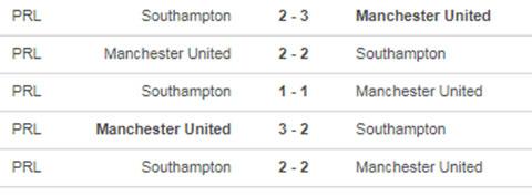 MU vs Southampton
