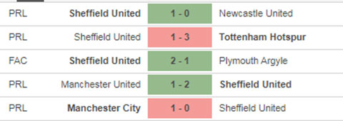 Sheffield United vs West Brom