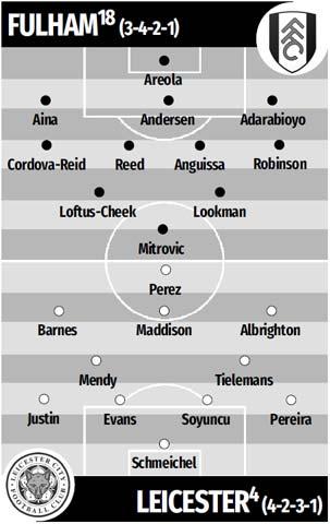 Đội hình dự kiến Fulham vs Leicester