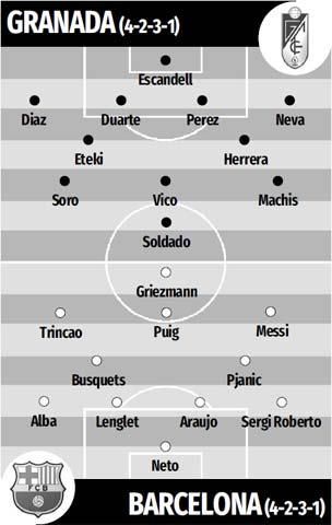 Đội hình dự kiến Granada vs Barca