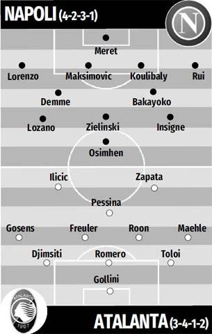 Đội hình dự kiến Napoli vs Atalanta