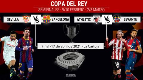 Bốc thăm bán kết cúp Nhà vua: Barca đối đầu Sevilla, Bilbao đụng Levante