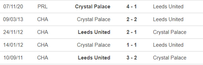 5 trận đối đầu gần đây Leeds United vs Crystal Palace