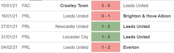 5 trận gần đây của Leeds United