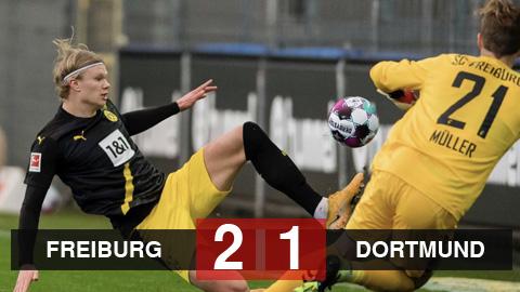 Freiburg 2-1 Dortmund: Haaland lẫn Sancho vô duyên, Dortmund lại thua