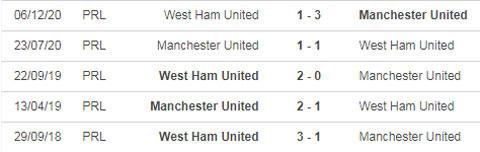 nhận định MU vs West Ham