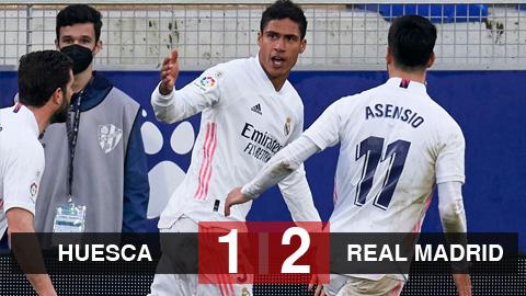 Huesca 1-2 Real Madrid: Varane lập cú đúp đưa Real lên nhì bảng