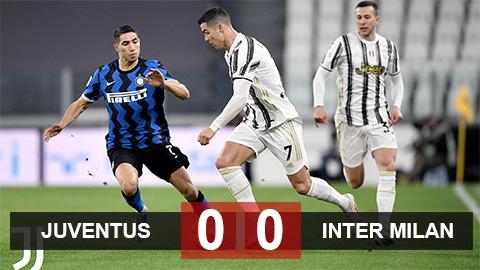 Kết quả Juventus 0-0 Inter Milan: Juve giành vé vào chung kết Coppa Italia