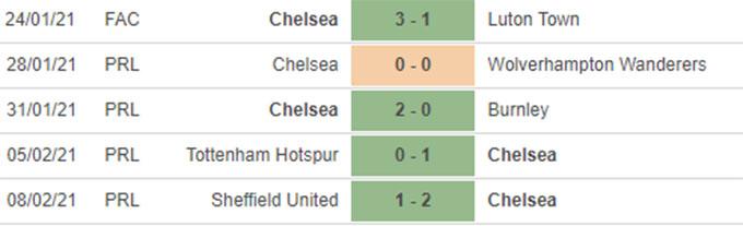 5 trận gần nhất của Chelsea