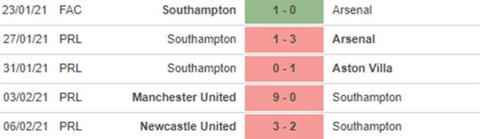 5 trận gần nhất của Southampton