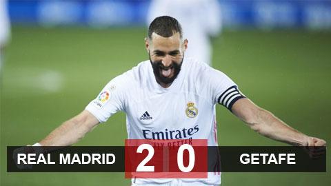 Real 2-0 Getafe: Đánh chiếm ngôi nhì bảng của Barca