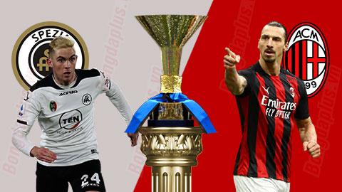 Nhận định bóng đá Spezia vs Milan, 02h45 ngày 14/2