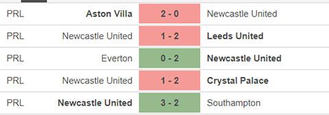Chelsea vs Newcastle