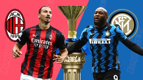 Trực tiếp AC Milan vs Inter, 21h00 ngày 21/2