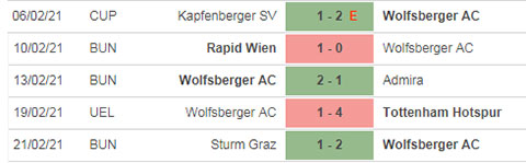 kubet 5 trận gần đây của Wolfsberger
