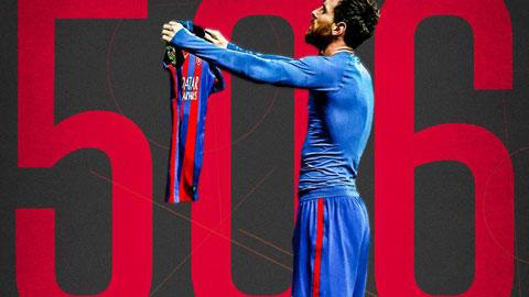 Barca 3-0 Elche: Messi lập cú đúp, Barca trở lại Top 3