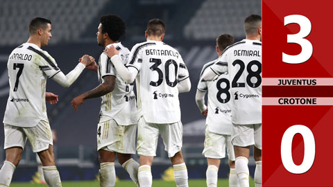 Juventus vs Crotone: 3-0 (Vòng 23 Serie A 2020/21)