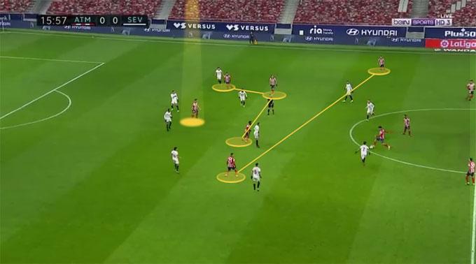 Cách bố trí đội hình của Atletico giúp Suarez có nhiều vệ tinh xung quanh hỗ trợ