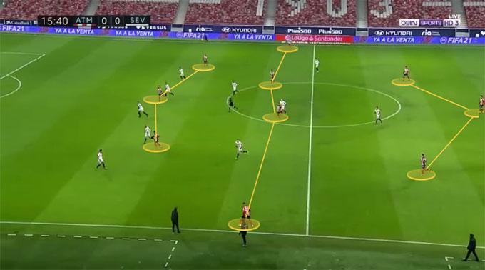 Atletico đã chuyển sơ đồ chiến thuật từ 4-4-2 truyền thống sang thành 3-4-3