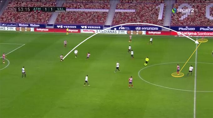Trong pha bóng này, chỉ cần một đường chuyền dài từ sân nhà là Suarez đã có cơ hội tiếp cận khung thành đối phương