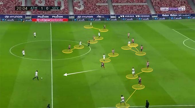 Trong tình huống này, Lemar chứ không phải Suarez nhận trách nhiệm phòng ngự từ xa