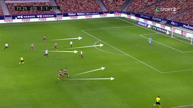 Trong tình huống 5 đầu 4 này, các cầu thủ Atletico có rất nhiều giải pháp