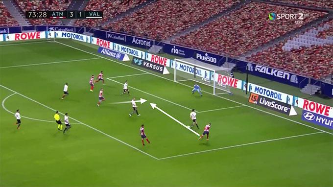Cầu thủ của họ có thể căng ngang hay chuyền lại cho tuyến 2 dứt điểm