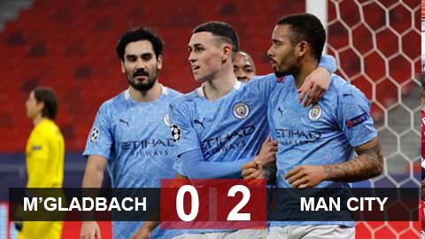 MGladbach 0-2 Man City: Đánh bại M'gladbach, Man City nối dài mạch toàn thắng