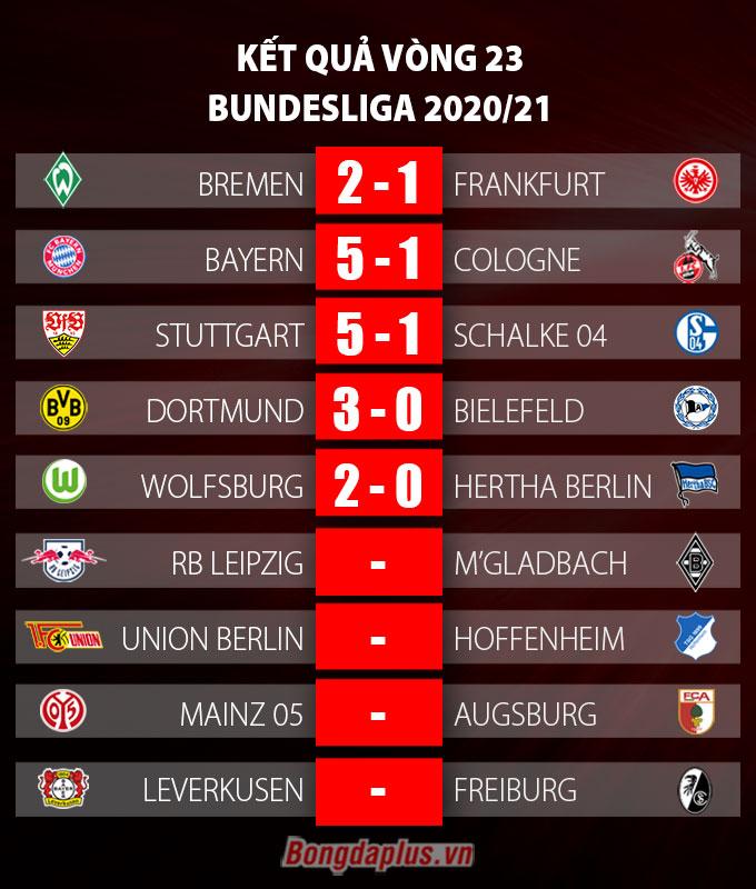 Kết quả vòng 23 Bundesliga