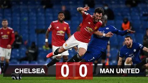 Kết quả Chelsea 0-0 MU: Bất phân thắng bại, MU chạm mốc 20 trận bất bại liên tiếp trên sân khách