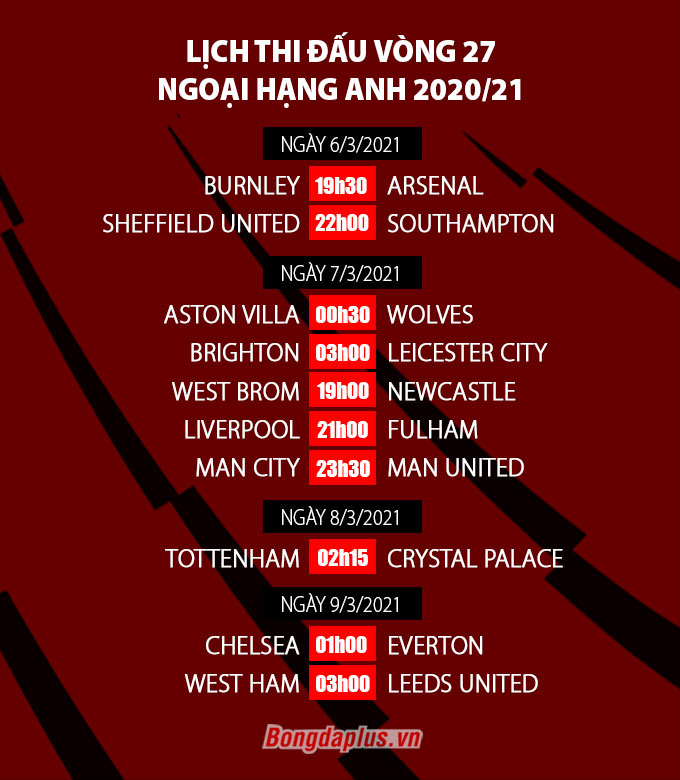 Lịch thi đấu vòng 27 Ngoại hạng Anh 2020/21
