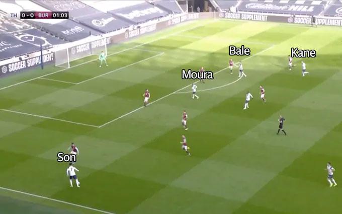 Bale âm thầm xâm nhập vòng cấm từ cánh phải