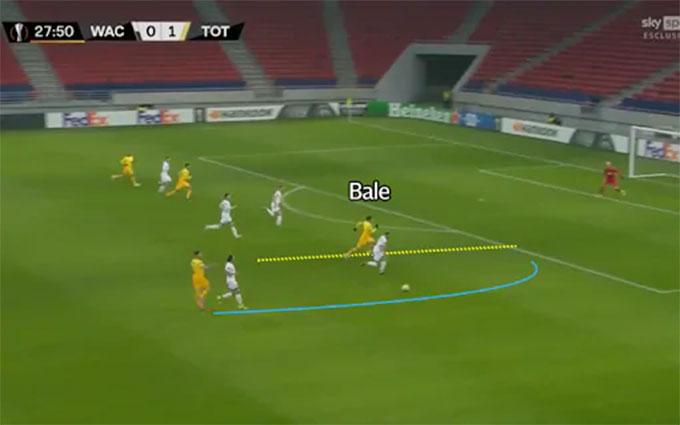 Bale di chuyển đón đường chọc khe
