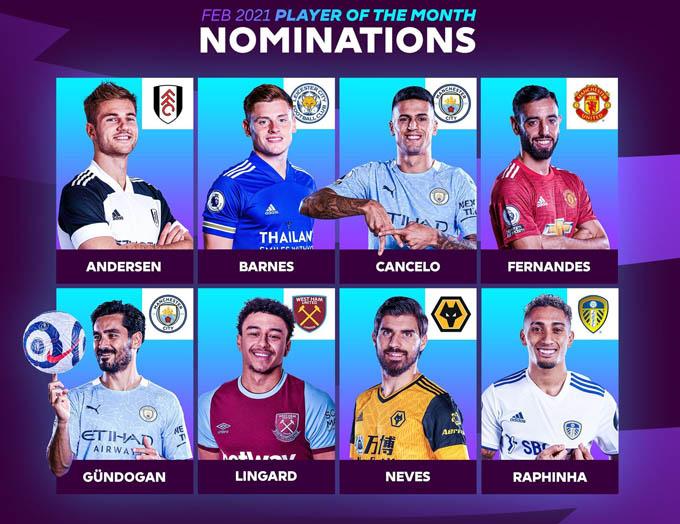 Ai sẽ giành giải cầu thủ xuất sắc nhất Ngoại hạng Anh tháng 2/2021?