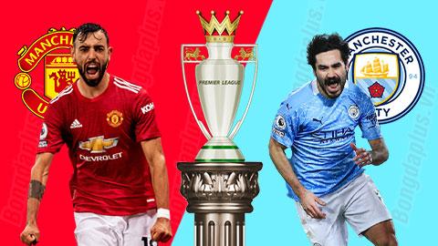 Nhận định bóng đá Man City vs MU, 23h30 ngày 7/3
