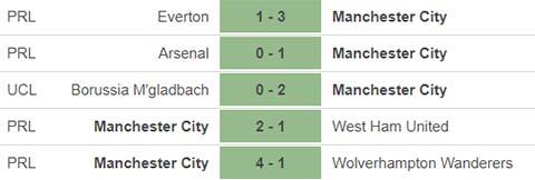 Man City vs MU