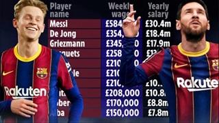 Barca lộ bảng lương cao nhất thế giới, Messi quá khủng khiếp