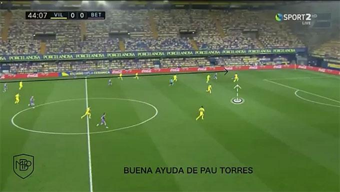 Torres chọn vị trí và di chuyển không tốt