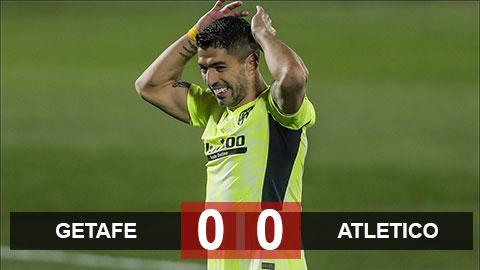Getafe 0-0 Atletico: Trận hòa tai hại của thầy trò Simeone