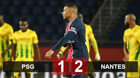 PSG 1-2 Nantes: Cú sốc trên sân Công viên các Hoàng tử