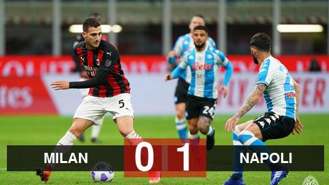 Kết quả Milan 0-1 Napoli: Milan bị Inter bỏ xa 9 điểm