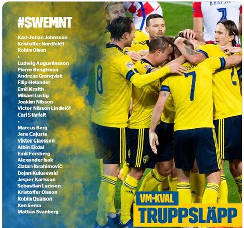 Danh sách triệu tập của ĐT Thụy Điển